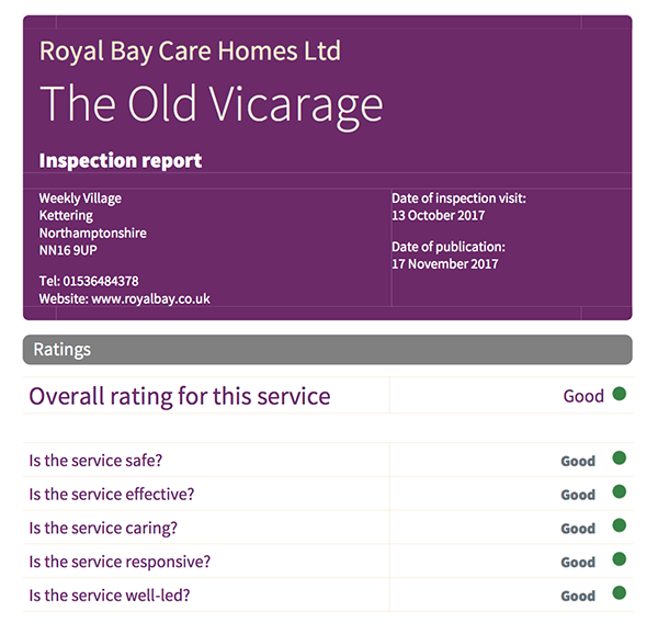 CQC report screenshot